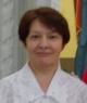 Ковалюк Тетяна Володимирівна